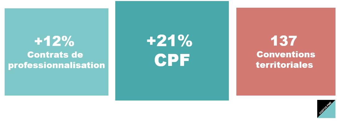 agefos-CPF