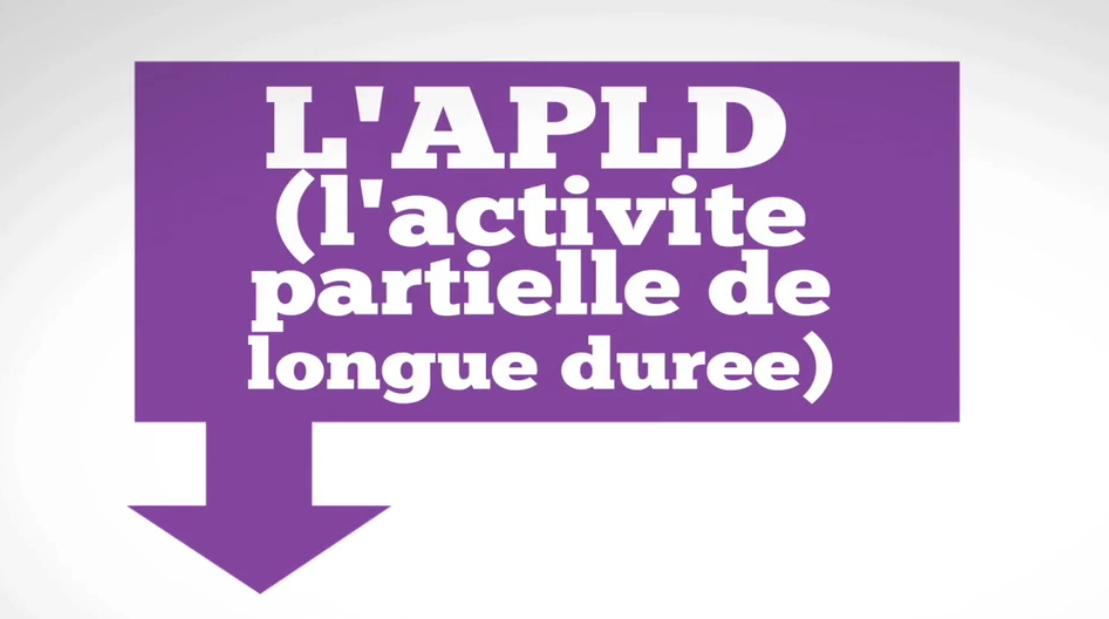 Activité Partielle de Longue Durée - APLD